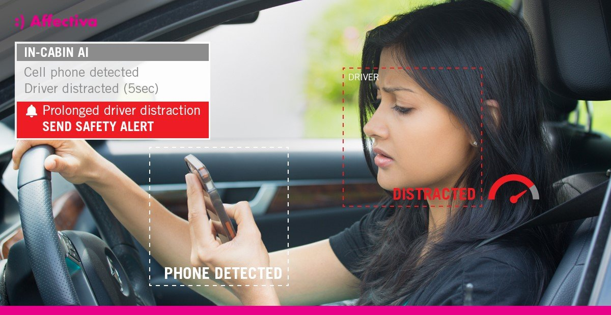 Affectiva_HPAI_distracted driver detection