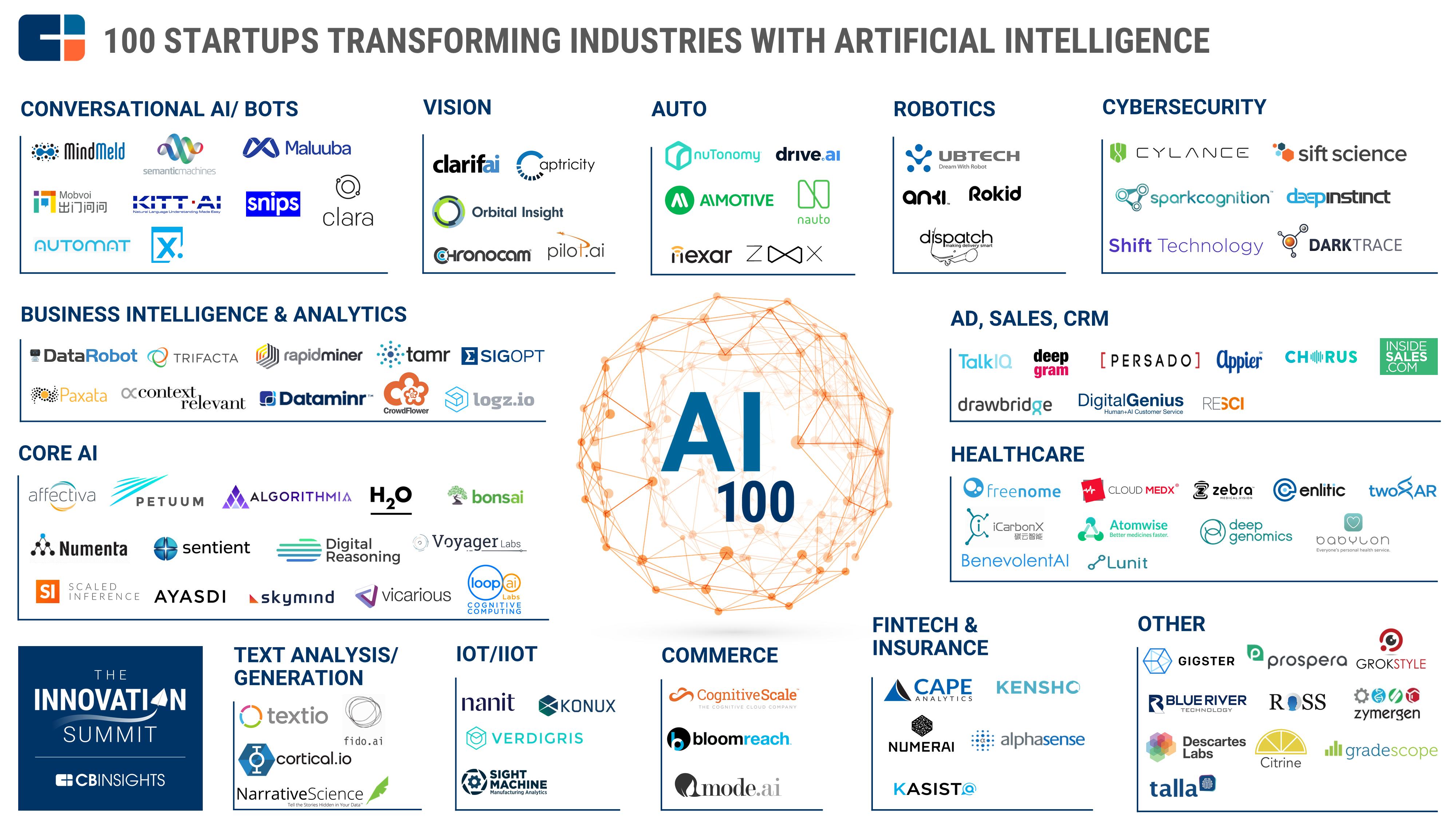 AI_100_market_map.png