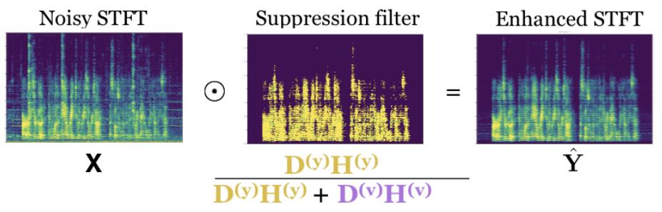 filternoisyspectogram.png