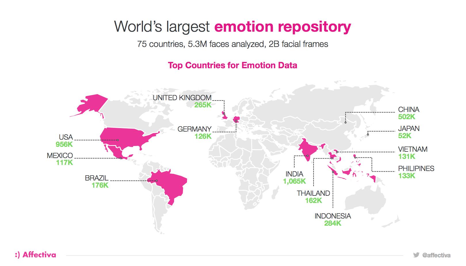 global_emotion_database.png