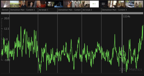 emotion analysis for movie trailers