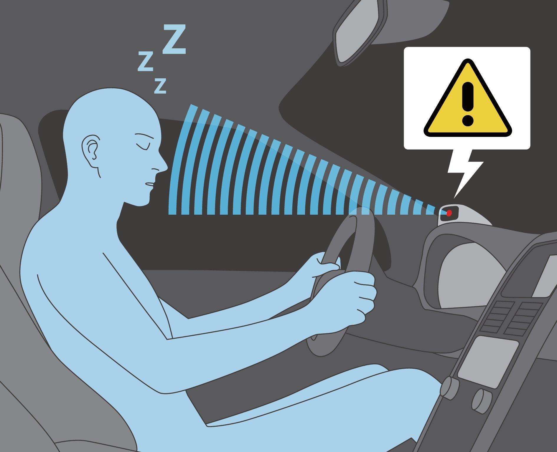 Sleep detection DMS
