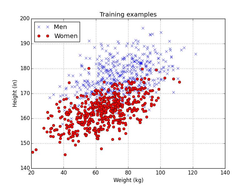training_data1.png
