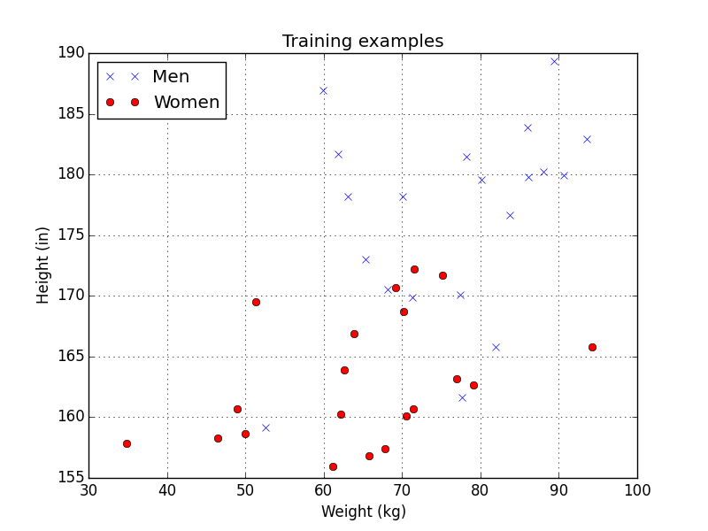 training_data2.png