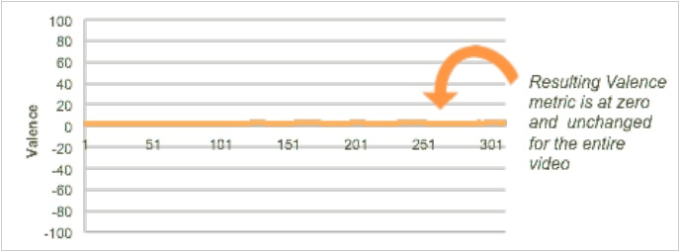 valence-chart.jpg