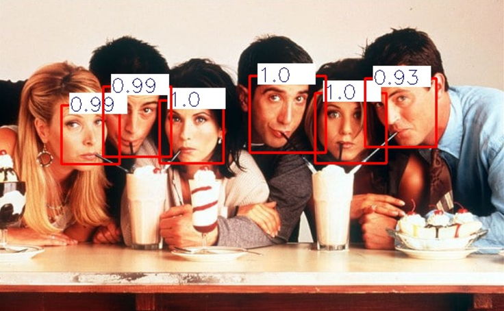 Finding the Face: Facial Detection Process for Deep Learning